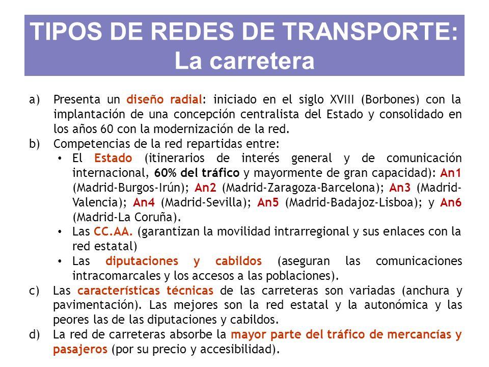 TIPOS DE REDES DE TRANSPORTE: La carretera a)Presenta un diseño radial: iniciado en el siglo XVIII (Borbones) con la implantación de una concepción ce