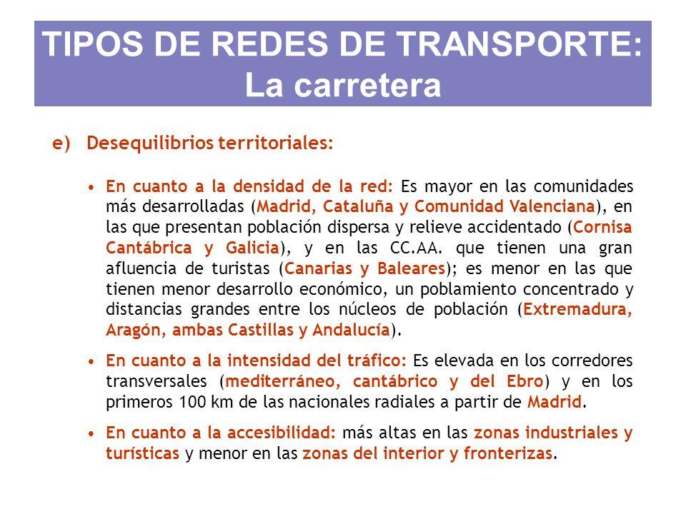 TIPOS DE REDES DE TRANSPORTE: La carretera e)Desequilibrios territoriales: En cuanto a la densidad de la red: Es mayor en las comunidades más desarrol