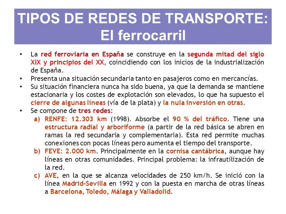 TIPOS DE REDES DE TRANSPORTE: El ferrocarril La red ferroviaria en España se construye en la segunda mitad del siglo XIX y principios del XX, coincidi
