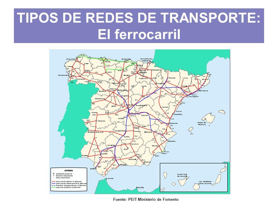 TIPOS DE REDES DE TRANSPORTE: El ferrocarril Fuente: PEIT Ministerio de Fomento