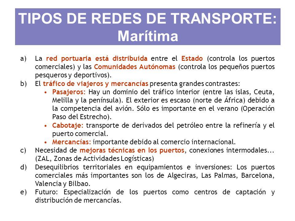 TIPOS DE REDES DE TRANSPORTE: Marítima a)La red portuaria está distribuida entre el Estado (controla los puertos comerciales) y las Comunidades Autóno