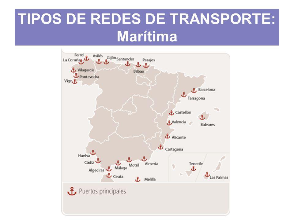 TIPOS DE REDES DE TRANSPORTE: Marítima Fuente: PEIT Ministerio de Fomento