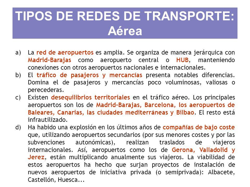 TIPOS DE REDES DE TRANSPORTE: Aérea a)La red de aeropuertos es amplia. Se organiza de manera jerárquica con Madrid-Barajas como aeropuerto central o H