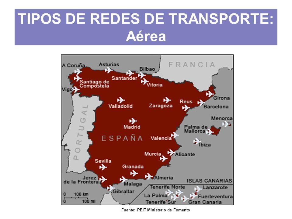 TIPOS DE REDES DE TRANSPORTE: Aérea Fuente: PEIT Ministerio de Fomento