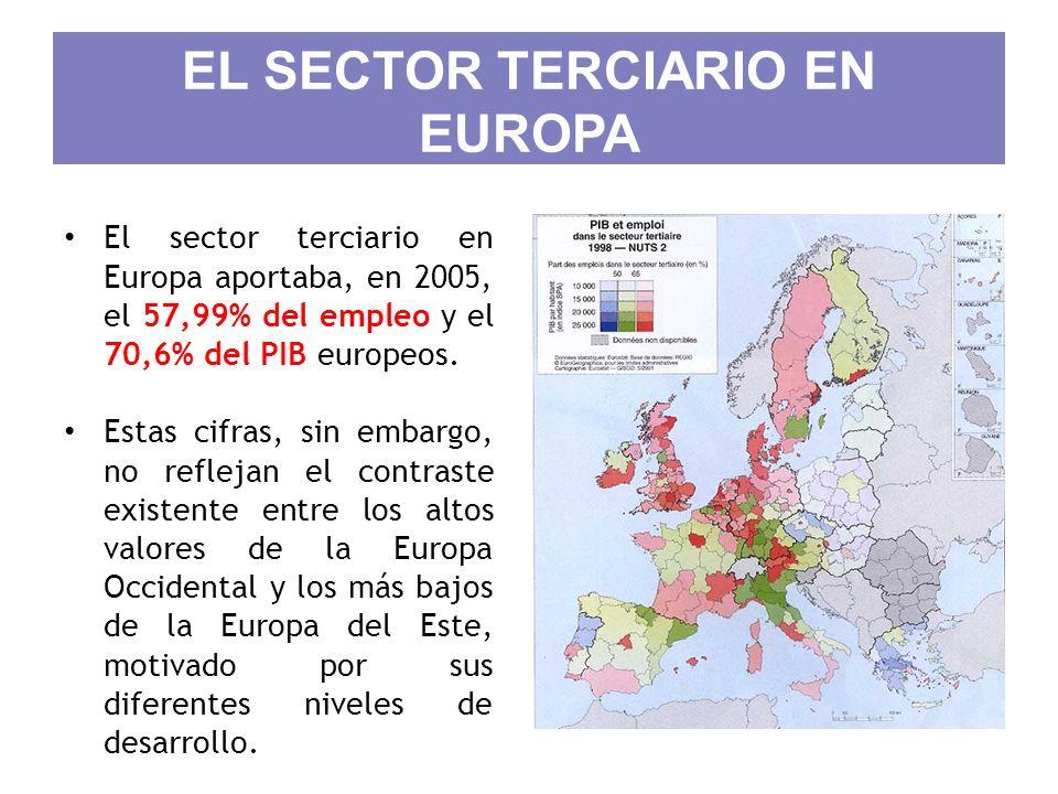EL SECTOR TERCIARIO EN EUROPA El sector terciario en Europa aportaba, en 2005, el 57,99% del empleo y el 70,6% del PIB europeos. Estas cifras, sin emb