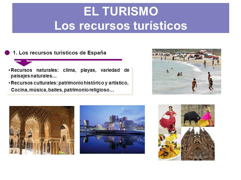 1. Los recursos turísticos de España Recursos naturales: clima, playas, variedad de paisajes naturales… Recursos culturales: patrimonio histórico y ar