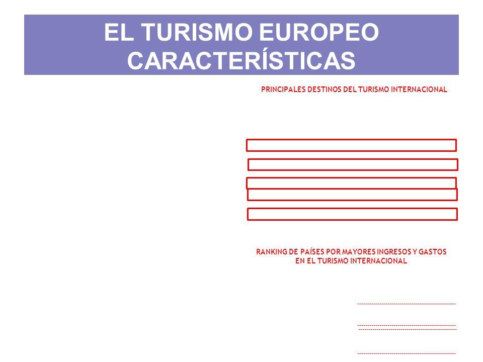 EL TURISMO EUROPEO CARACTERÍSTICAS PRINCIPALES DESTINOS DEL TURISMO INTERNACIONAL RANKING DE PAÍSES POR MAYORES INGRESOS Y GASTOS EN EL TURISMO INTERN