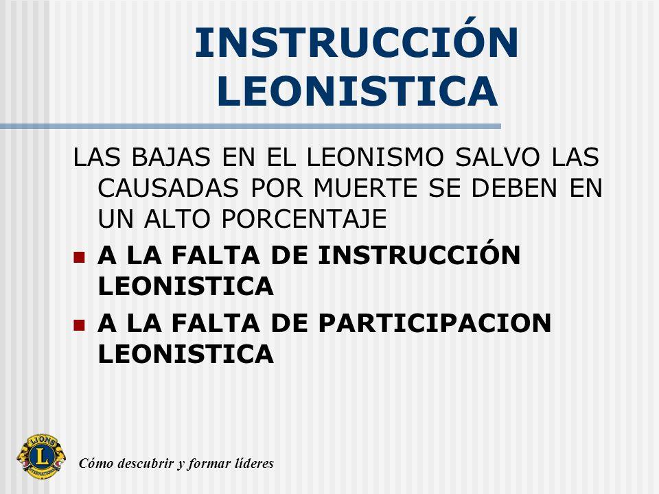 Cómo descubrir y formar líderes INSTRUCCIÓN LEONISTICA LAS BAJAS EN EL LEONISMO SALVO LAS CAUSADAS POR MUERTE SE DEBEN EN UN ALTO PORCENTAJE A LA FALTA DE INSTRUCCIÓN LEONISTICA A LA FALTA DE PARTICIPACION LEONISTICA