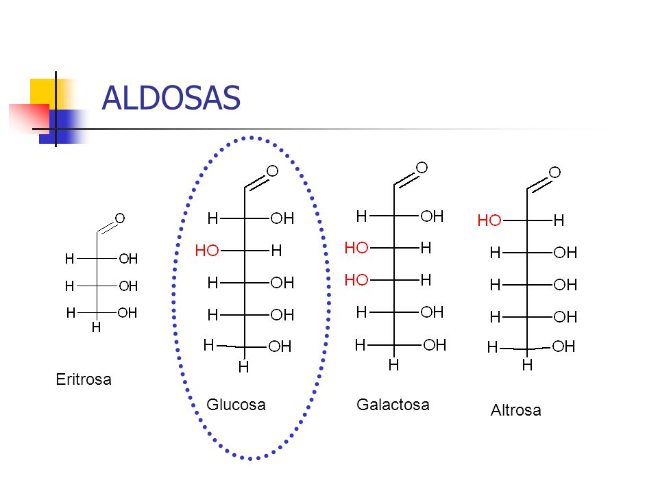 Es el producto final de la digestión de los carbohidratos produciendo el grupo acetilo que entra en el ciclo del ácido cítrico como acetyl-coenzima A, mantener el nivel adecuado de glucosa en la sangre es papel de la hormona Insulina y del Glucagon.