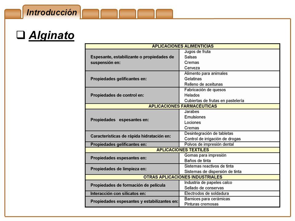Introducción Alginato