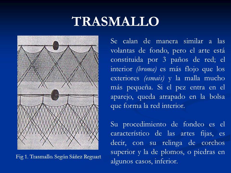 TRASMALLO Fig 1. Trasmallo. Según Sáñez Reguart Se calan de manera similar a las volantas de fondo, pero el arte está constituida por 3 paños de red;