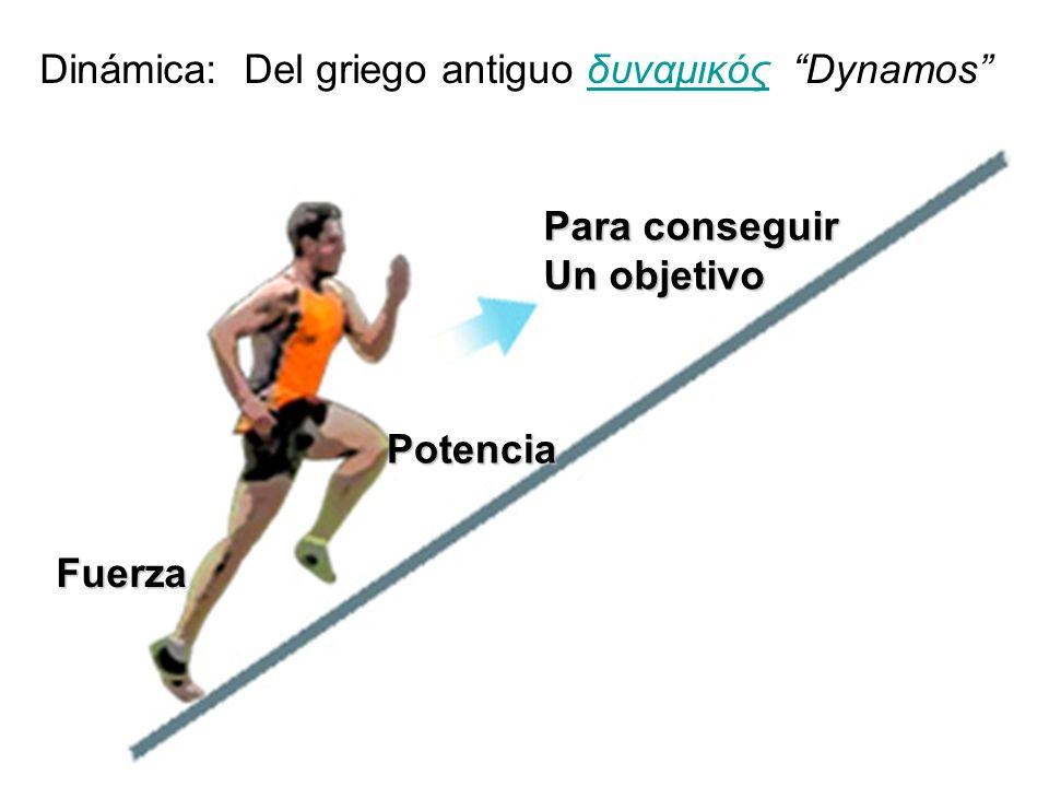 Dinámica: Del griego antiguo δυναμικός Dynamosδυναμικός Fuerza Potencia Para conseguir Un objetivo