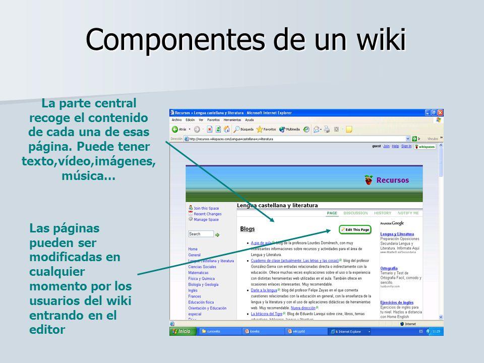 Componentes de un wiki La parte central recoge el contenido de cada una de esas página. Puede tener texto,vídeo,imágenes, música... Las páginas pueden
