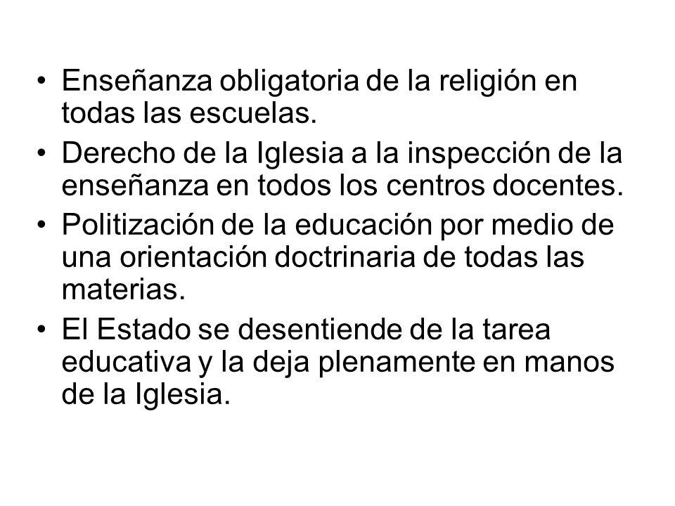 Enseñanza obligatoria de la religión en todas las escuelas. Derecho de la Iglesia a la inspección de la enseñanza en todos los centros docentes. Polit