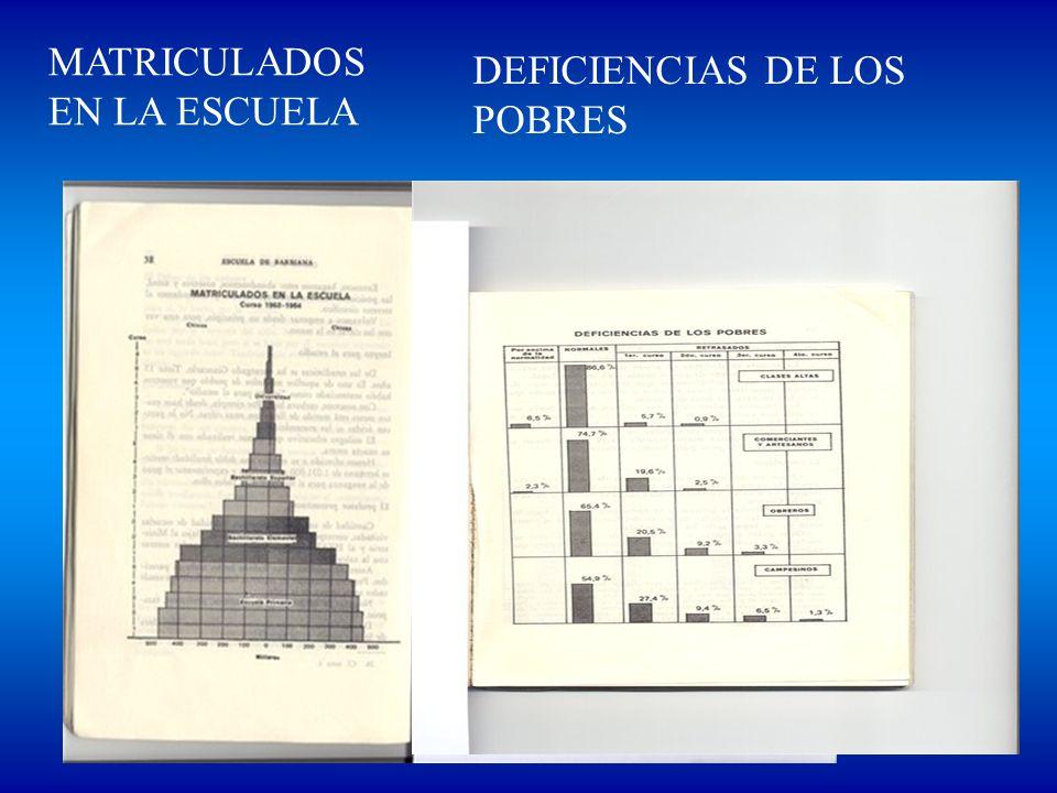 MATRICULADOS EN LA ESCUELA DEFICIENCIAS DE LOS POBRES
