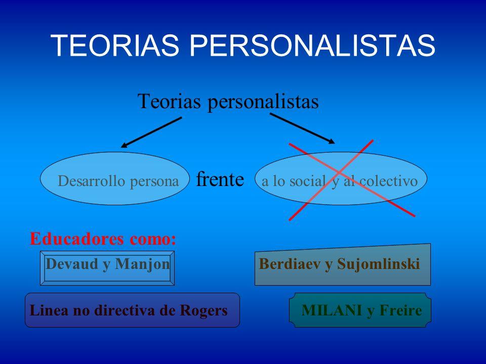 TEORIAS PERSONALISTAS Teorias personalistas Desarrollo persona frente a lo social y al colectivo Educadores como: Devaud y Manjon Berdiaev y Sujomlins
