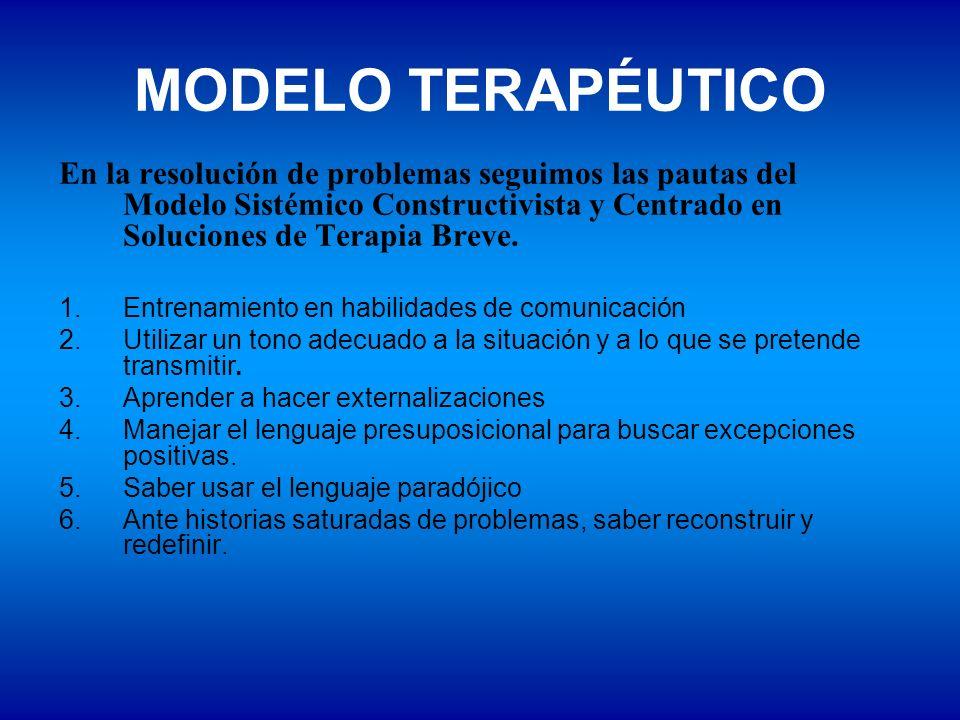 MODELO TERAPÉUTICO En la resolución de problemas seguimos las pautas del Modelo Sistémico Constructivista y Centrado en Soluciones de Terapia Breve. 1