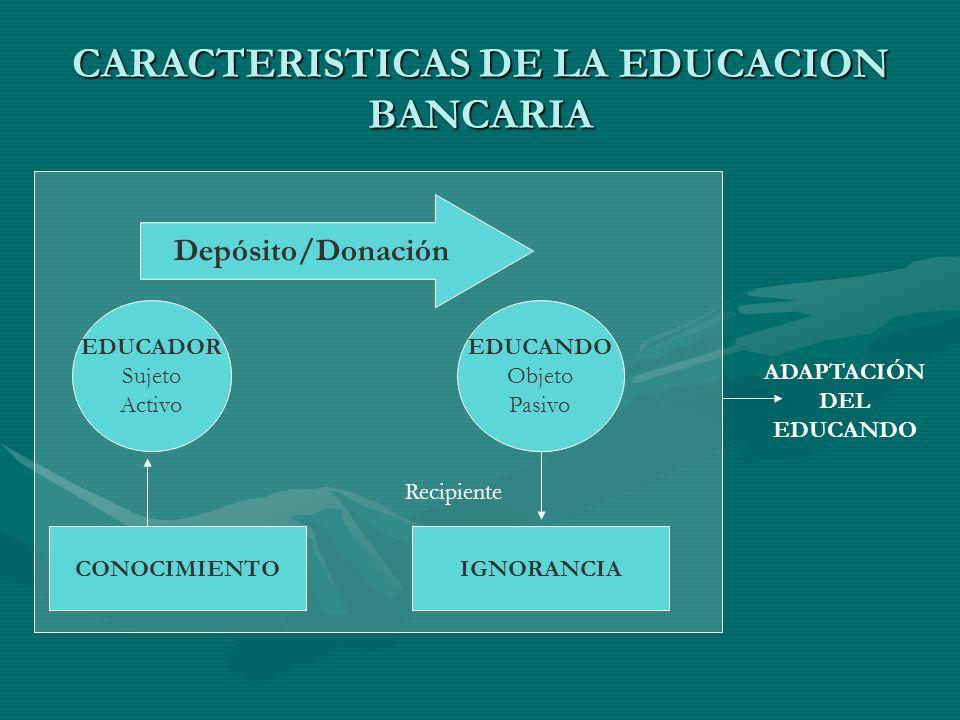 CARACTERISTICAS DE LA EDUCACION BANCARIA Depósito/Donación EDUCADOR Sujeto Activo EDUCANDO Objeto Pasivo CONOCIMIENTOIGNORANCIA ADAPTACIÓN DEL EDUCAND