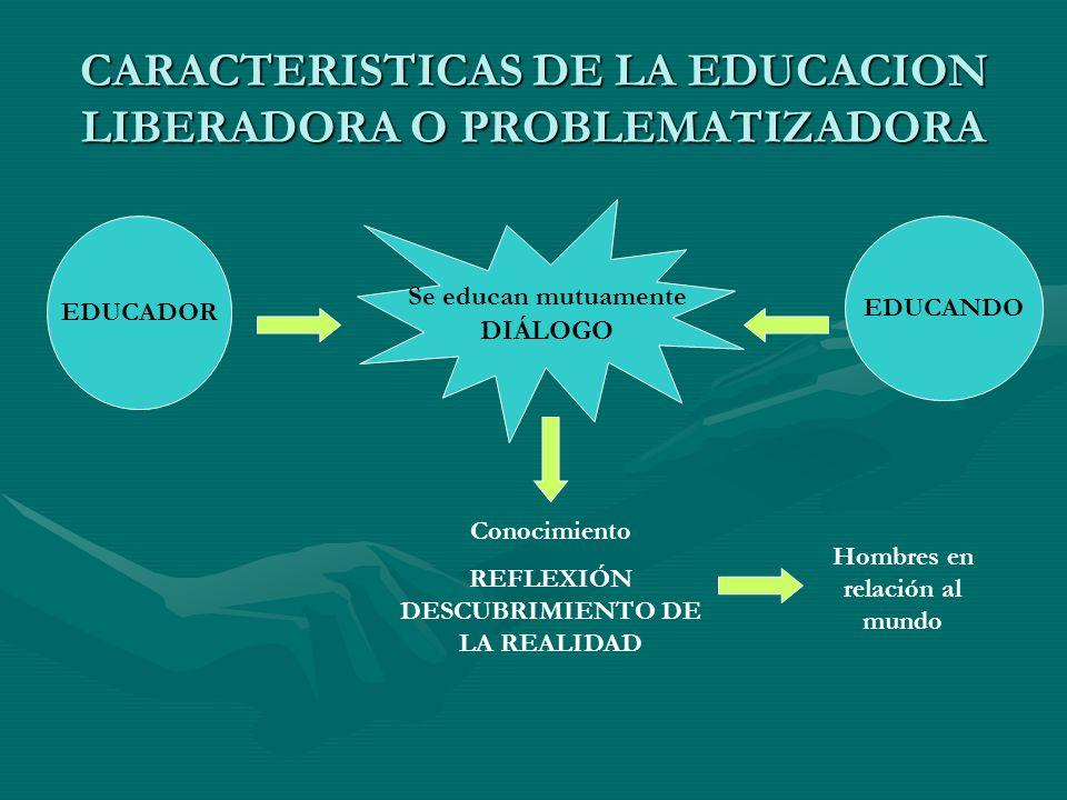 CARACTERISTICAS DE LA EDUCACION LIBERADORA O PROBLEMATIZADORA Se educan mutuamente DIÁLOGO EDUCADOR EDUCANDO Conocimiento REFLEXIÓN DESCUBRIMIENTO DE