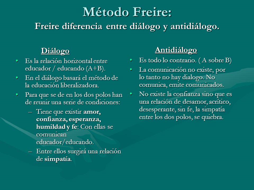 Método Freire: Freire diferencia entre diálogo y antidiálogo. Diálogo Es la relación horizontal entre educador / educando (A+B).Es la relación horizon