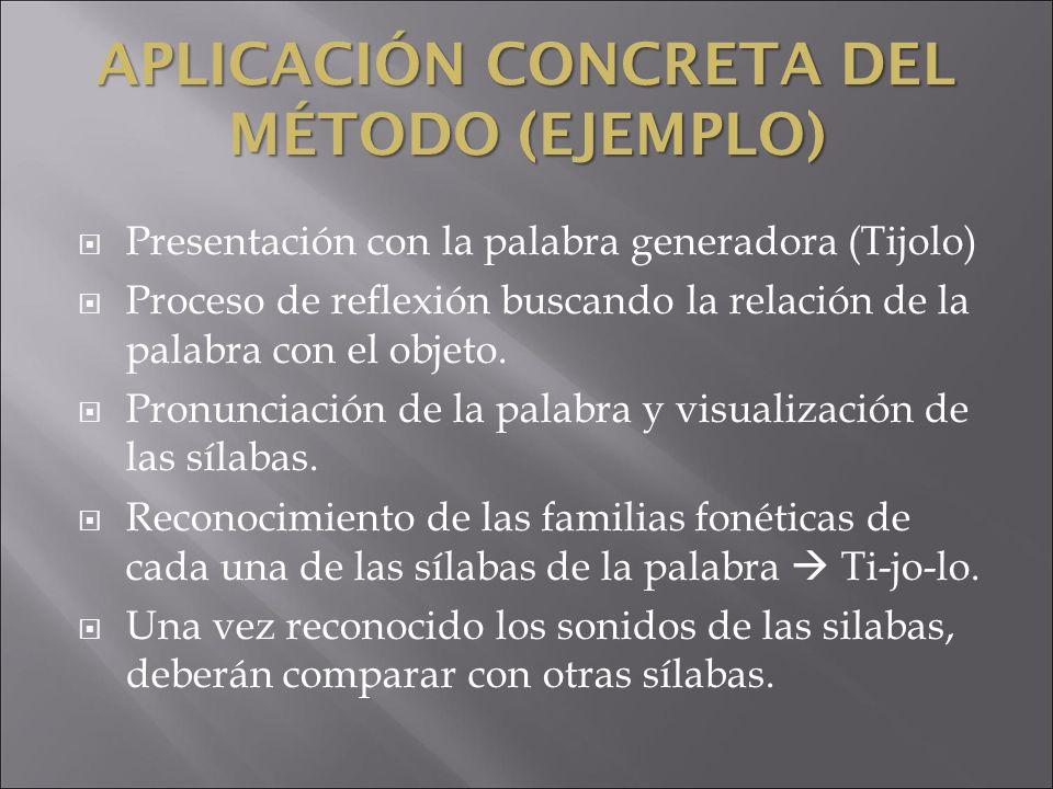 APLICACIÓN CONCRETA DEL MÉTODO (EJEMPLO) APLICACIÓN CONCRETA DEL MÉTODO (EJEMPLO) Presentación con la palabra generadora (Tijolo) Proceso de reflexión