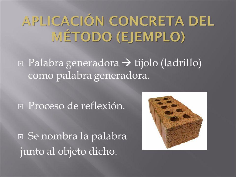 APLICACIÓN CONCRETA DEL MÉTODO (EJEMPLO) APLICACIÓN CONCRETA DEL MÉTODO (EJEMPLO) Palabra generadora tijolo (ladrillo) como palabra generadora. Proces