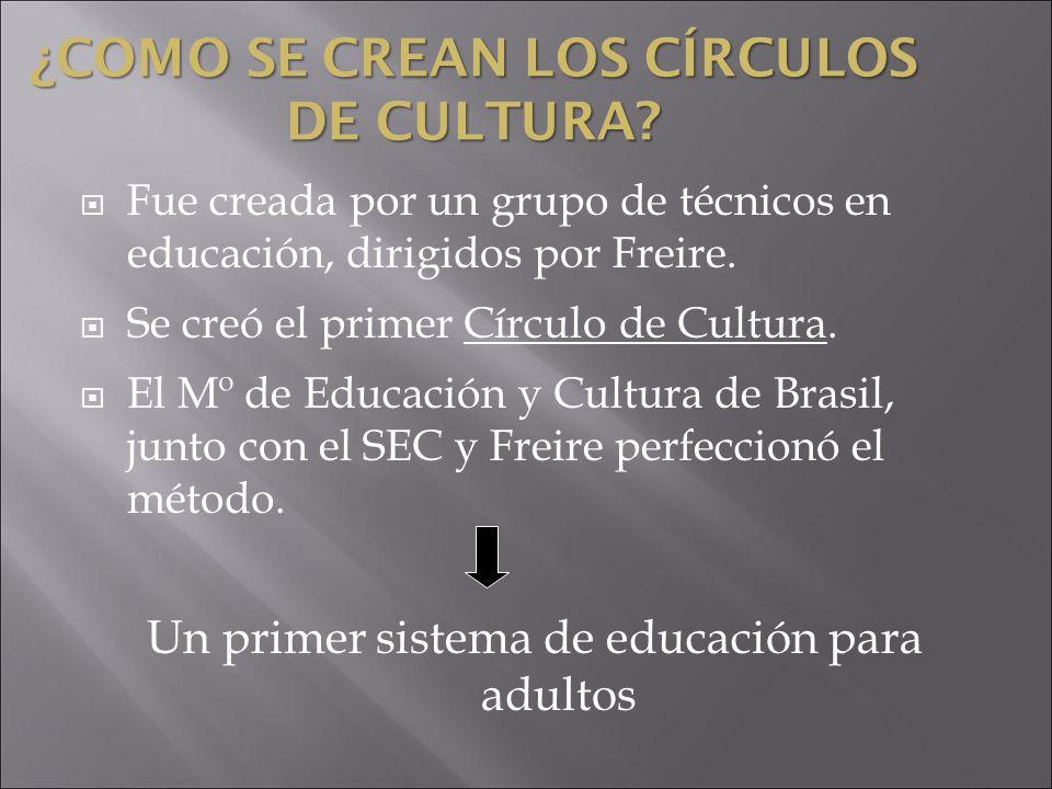 ¿COMO SE CREAN LOS CÍRCULOS DE CULTURA? Fue creada por un grupo de técnicos en educación, dirigidos por Freire. Se creó el primer Círculo de Cultura.