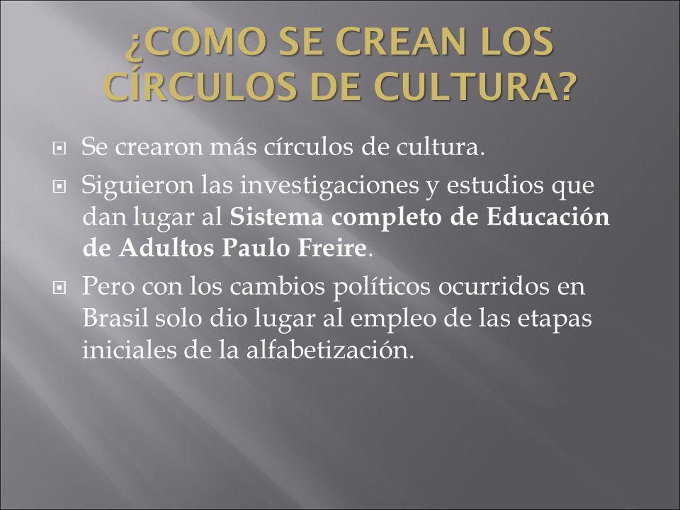 ¿COMO SE CREAN LOS CÍRCULOS DE CULTURA? Se crearon más círculos de cultura. Siguieron las investigaciones y estudios que dan lugar al Sistema completo