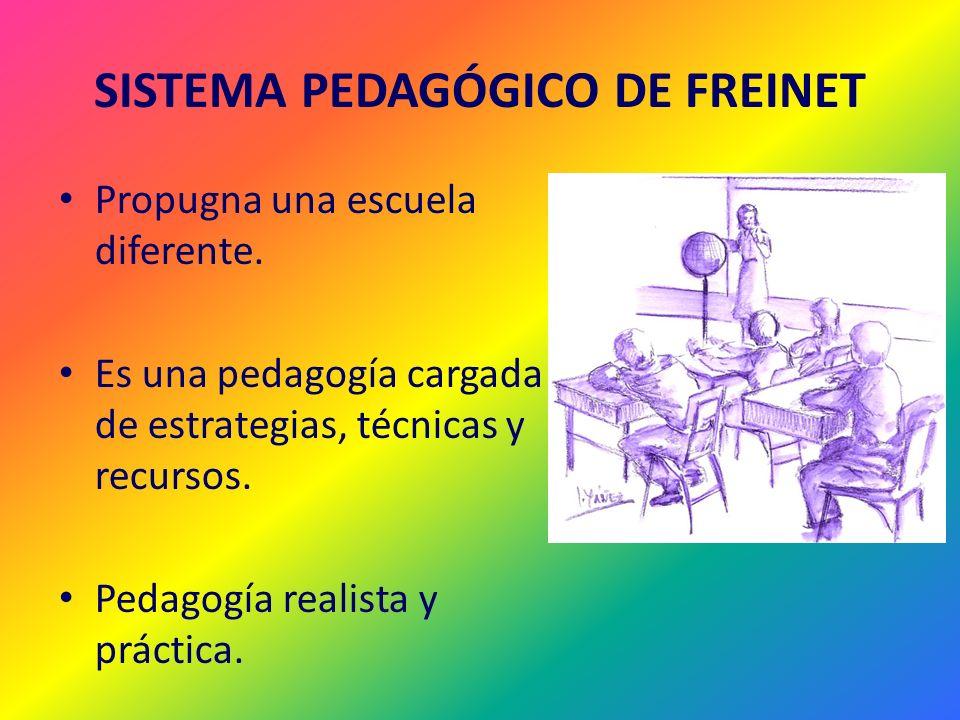 SISTEMA PEDAGÓGICO DE FREINET Propugna una escuela diferente. Es una pedagogía cargada de estrategias, técnicas y recursos. Pedagogía realista y práct