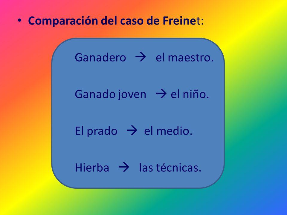 Comparación del caso de Freinet: Ganadero el maestro. Ganado joven el niño. El prado el medio. Hierba las técnicas.