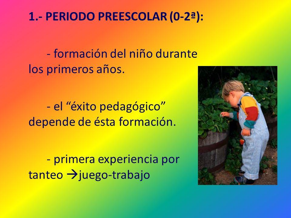 1.- PERIODO PREESCOLAR (0-2ª): - formación del niño durante los primeros años. - el éxito pedagógico depende de ésta formación. - primera experiencia