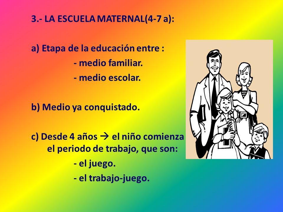 3.- LA ESCUELA MATERNAL(4-7 a): a) Etapa de la educación entre : - medio familiar. - medio escolar. b) Medio ya conquistado. c) Desde 4 años el niño c