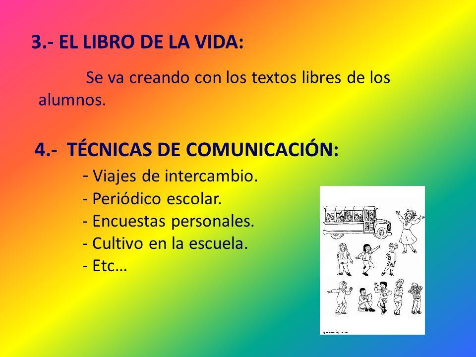 3.- EL LIBRO DE LA VIDA: Se va creando con los textos libres de los alumnos. 4.- TÉCNICAS DE COMUNICACIÓN: - Viajes de intercambio. - Periódico escola
