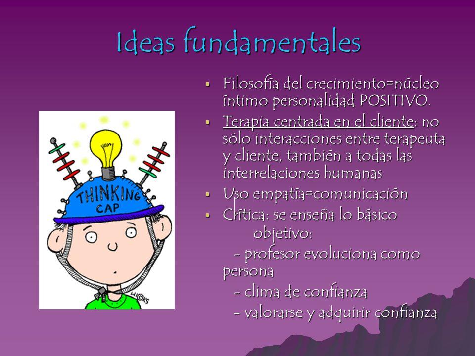 Ideas fundamentales Filosofía del crecimiento=núcleo íntimo personalidad POSITIVO. Filosofía del crecimiento=núcleo íntimo personalidad POSITIVO. Tera