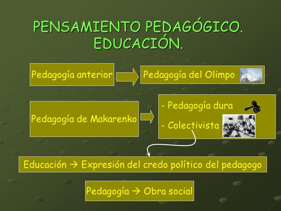 PENSAMIENTO PEDAGÓGICO. EDUCACIÓN. Pedagogía anterior Pedagogía del Olimpo Pedagogía de Makarenko - Pedagogía dura - Colectivista Educación Expresión