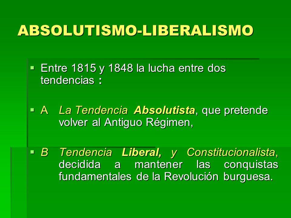 ABSOLUTISMO-LIBERALISMO Entre 1815 y 1848 la lucha entre dos tendencias : Entre 1815 y 1848 la lucha entre dos tendencias : ALa Tendencia Absolutista,