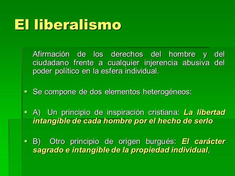 El liberalismo Afirmación de los derechos del hombre y del ciudadano frente a cualquier injerencia abusiva del poder político en la esfera individual.