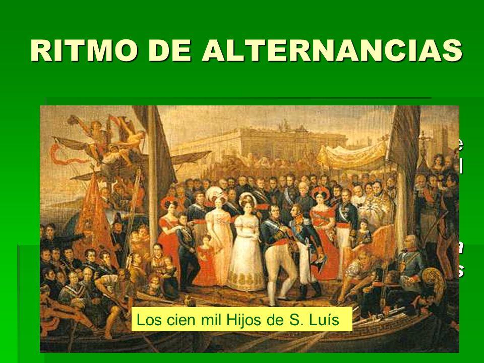 RITMO DE ALTERNANCIAS 1823-1834: Década ominosa 1823-1834: Década ominosa Restauración del absolutismo mediante la intervención militar de Los cien mi