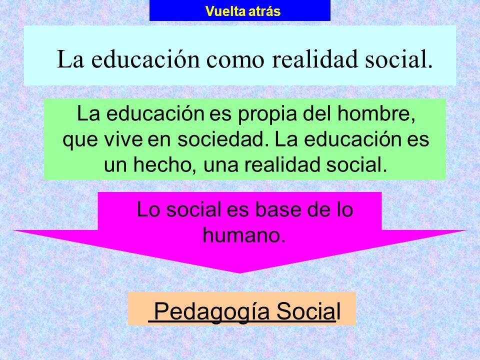 La educación como realidad social. La educación es propia del hombre, que vive en sociedad. La educación es un hecho, una realidadsocial. Vuelta atrás