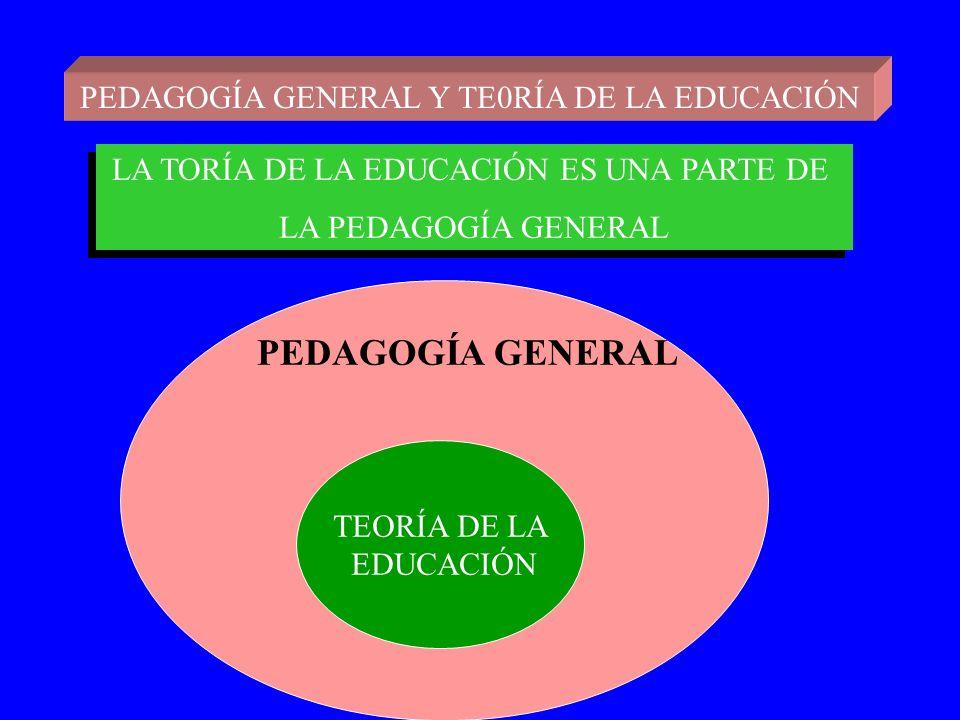 PEDAGOGÍA GENERAL Y TE0RÍA DE LA EDUCACIÓN TEORÍA DE LA EDUCACIÓN PEDAGOGÍA GENERAL LA TORÍA DE LA EDUCACIÓN ES UNA PARTE DE LA PEDAGOGÍA GENERAL LA T