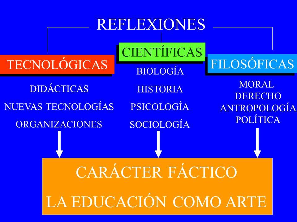 CARÁCTER FÁCTICO LA EDUCACIÓN COMO ARTE REFLEXIONES TECNOLÓGICAS CIENTÍFICAS FILOSÓFICAS DIDÁCTICAS NUEVAS TECNOLOGÍAS ORGANIZACIONES BIOLOGÍA HISTORI