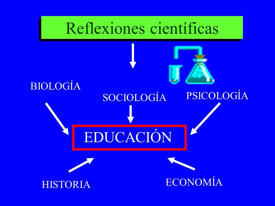 Reflexiones científicas EDUCACIÓN BIOLOGÍA PSICOLOGÍA SOCIOLOGÍA HISTORIA ECONOMÍA
