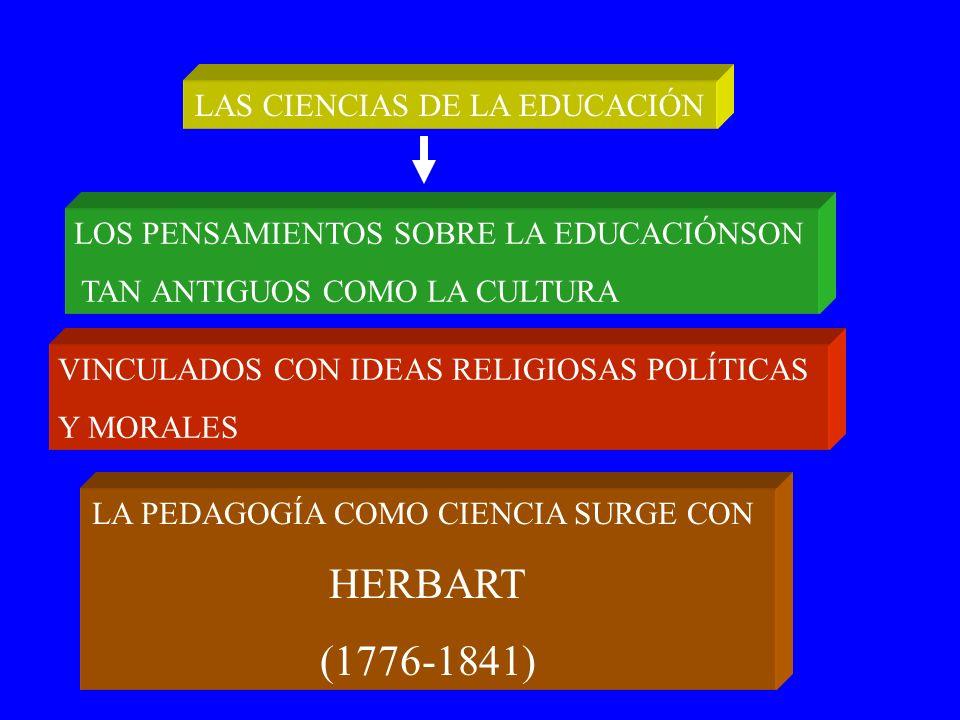 LAS CIENCIAS DE LA EDUCACIÓN LOS PENSAMIENTOS SOBRE LA EDUCACIÓNSON TAN ANTIGUOS COMO LA CULTURA VINCULADOS CON IDEAS RELIGIOSAS POLÍTICAS Y MORALES L