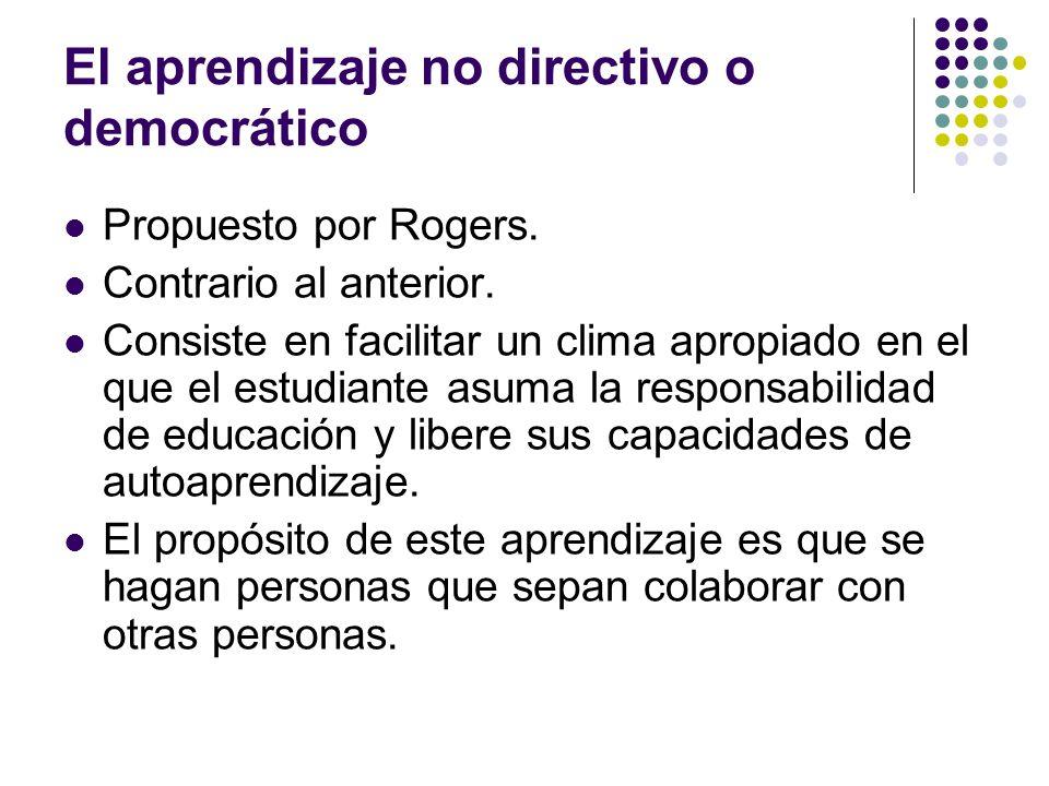 El aprendizaje no directivo o democrático Propuesto por Rogers. Contrario al anterior. Consiste en facilitar un clima apropiado en el que el estudiant