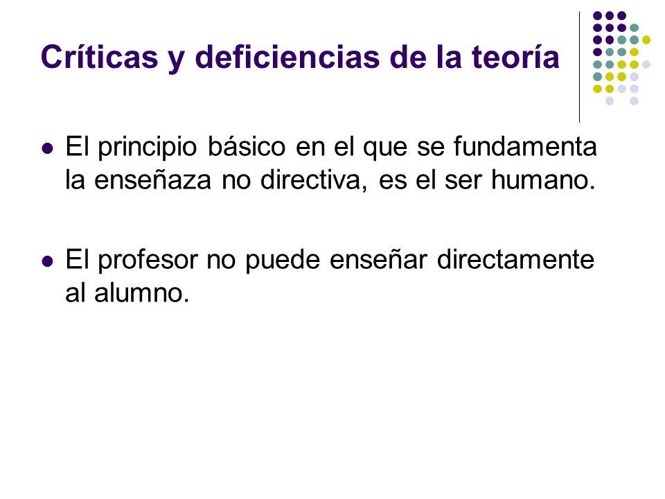 El principio básico en el que se fundamenta la enseñaza no directiva, es el ser humano. El profesor no puede enseñar directamente al alumno. Críticas