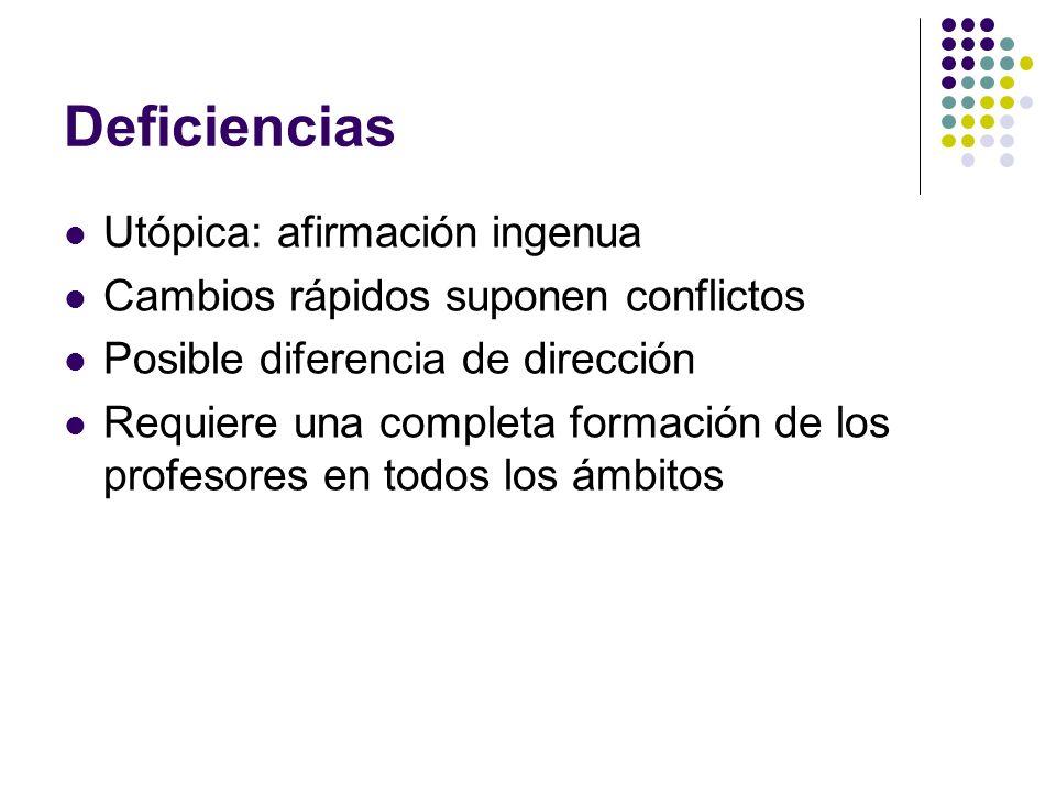 Deficiencias Utópica: afirmación ingenua Cambios rápidos suponen conflictos Posible diferencia de dirección Requiere una completa formación de los pro
