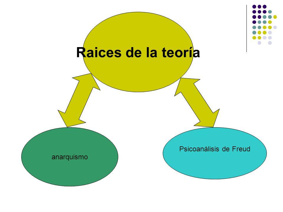 Raices de la teoría anarquismo Psicoanálisis de Freud