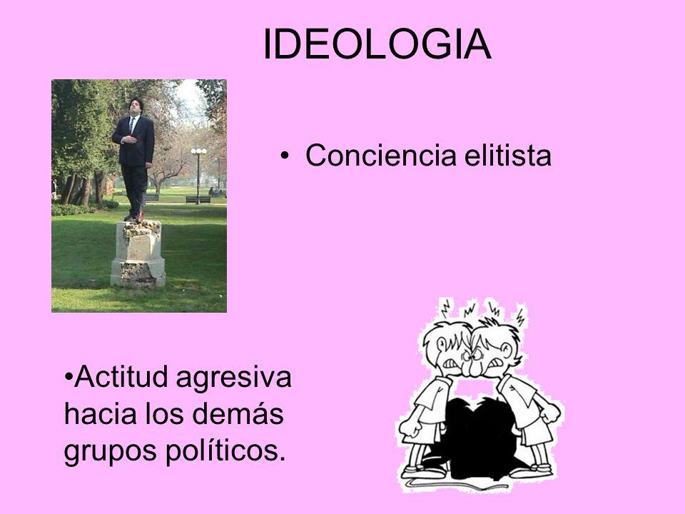 IDEOLOGIA Conciencia elitista Actitud agresiva hacia los demás grupos políticos.
