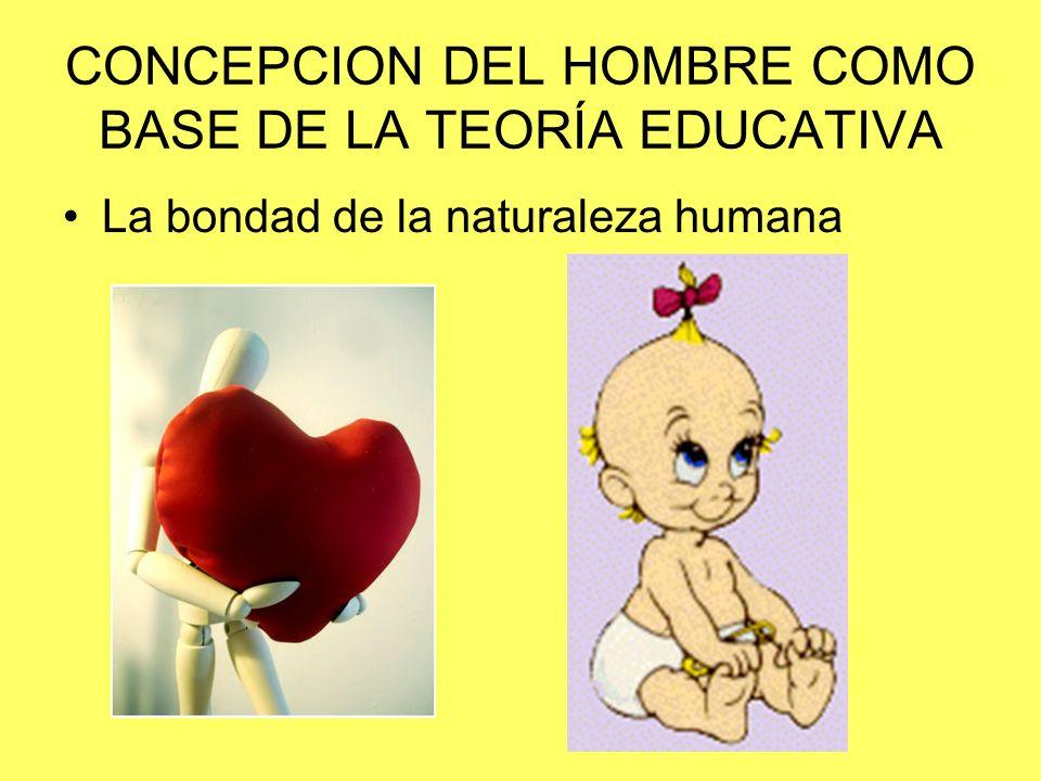 CONCEPCION DEL HOMBRE COMO BASE DE LA TEORÍA EDUCATIVA La bondad de la naturaleza humana