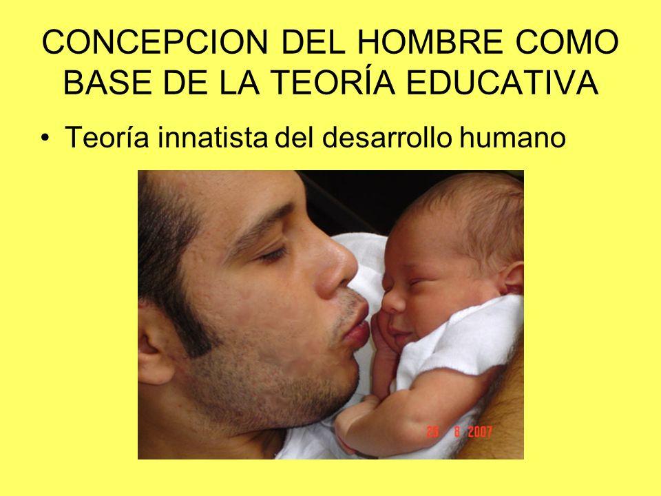 CONCEPCION DEL HOMBRE COMO BASE DE LA TEORÍA EDUCATIVA Teoría innatista del desarrollo humano